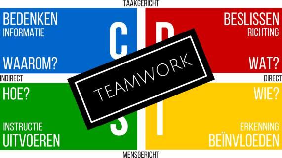 Een-goed-team-samenstellen-met-DISC